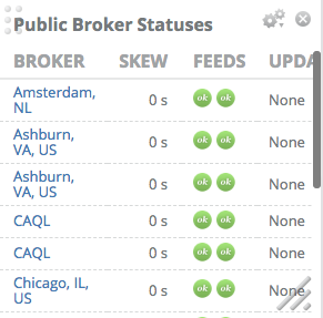 Image: 'dashboard_widget_broker_status_configured3.png'