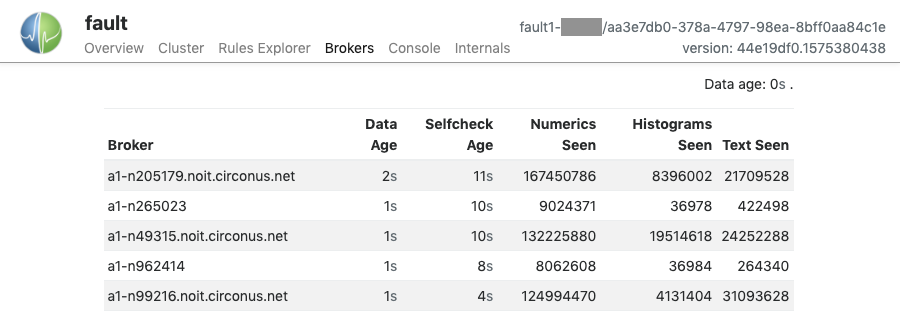 Image: 'Fault UI Brokers'