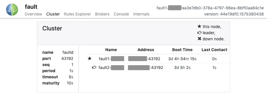 Image: 'Fault UI Cluster'